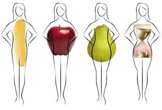 La interminable búsqueda del cuerpo perfecto…